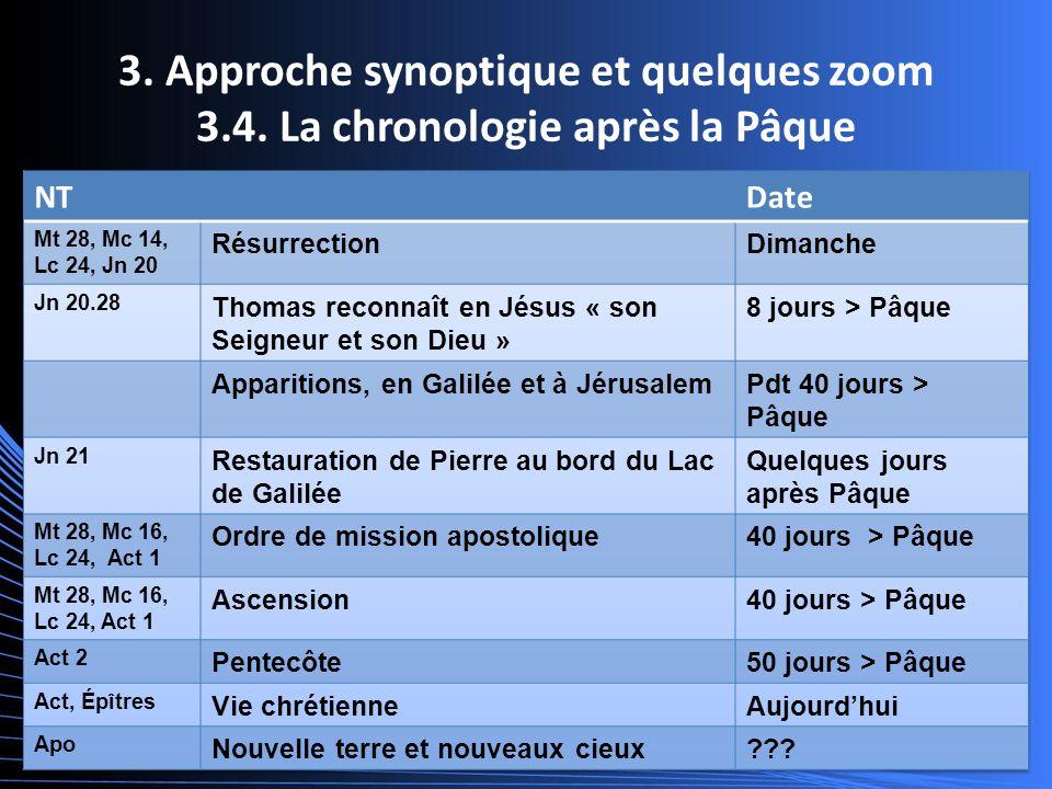3. Approche synoptique et quelques zoom 3.4. La chronologie après la Pâque