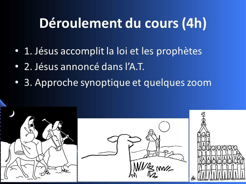 Déroulement du cours (4h) 1. Jésus accomplit la loi et les prophètes 2.