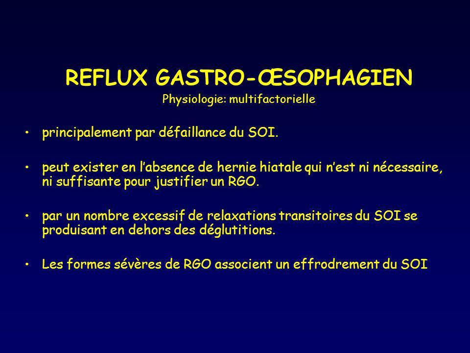 REFLUX GASTRO-ŒSOPHAGIEN Physiologie: multifactorielle principalement par défaillance du SOI. peut exister en labsence de hernie hiatale qui nest ni n