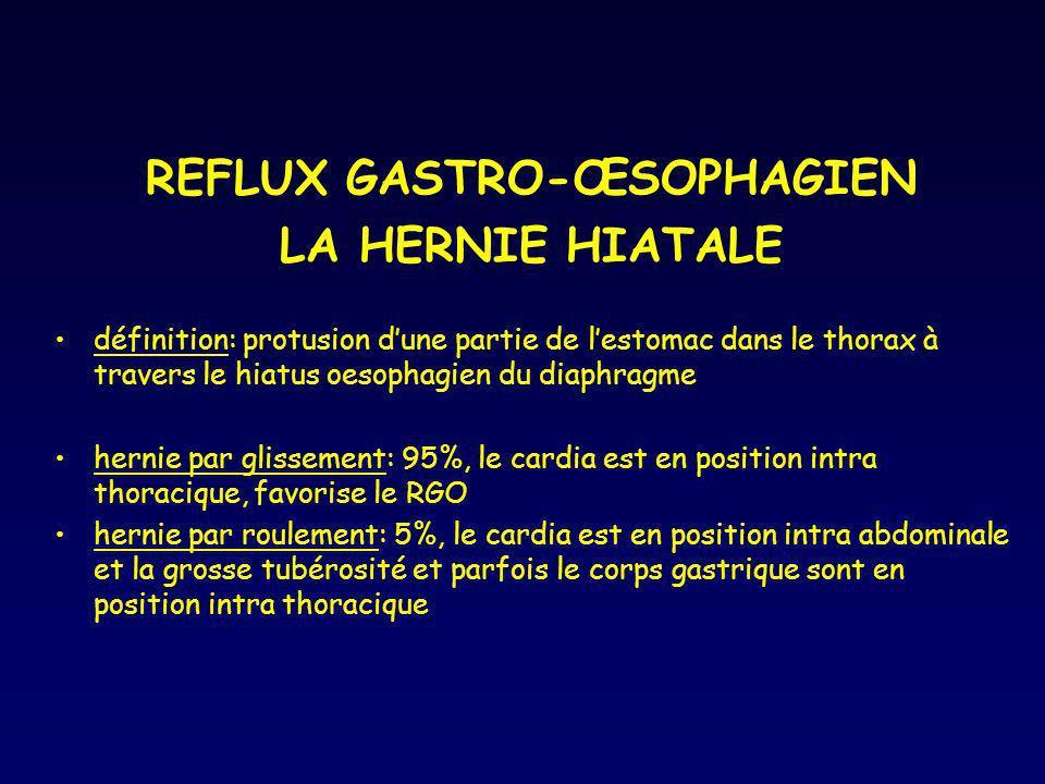 REFLUX GASTRO-ŒSOPHAGIEN LA HERNIE HIATALE