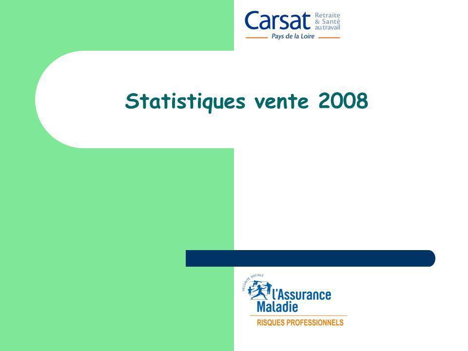 Identification du diaporama Thème :Statistiques Sous thème ou activité :Statistiques vente 2008 Public :tout Rédacteur :Y.Salliou Valideur :D.Desaubliaux Date de validation :