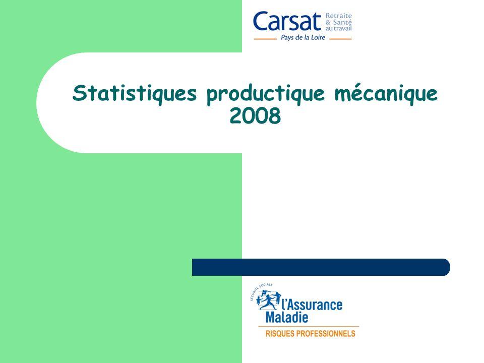 Identification du diaporama Thème :Statistiques Sous thème ou activité :Statistiques productique mécanique 2008 Public :tout Rédacteur :Y.Salliou Valideur :D.Desaubliaux Date de validation :