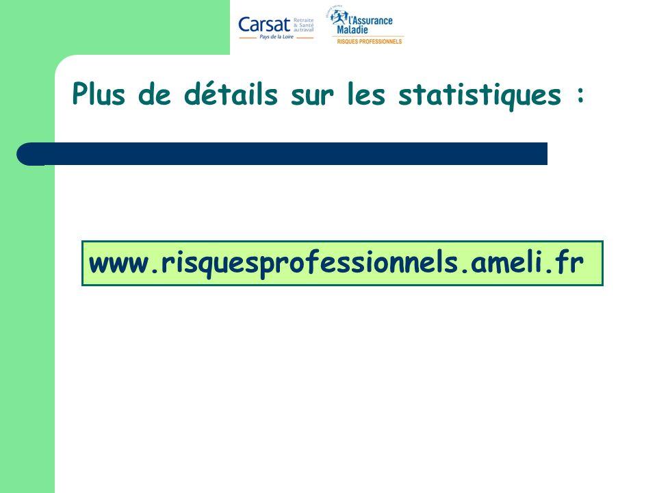 Plus de détails sur les statistiques : www.risquesprofessionnels.ameli.fr