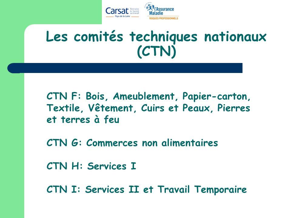 CTN F: Bois, Ameublement, Papier-carton, Textile, Vêtement, Cuirs et Peaux, Pierres et terres à feu CTN G: Commerces non alimentaires CTN H: Services