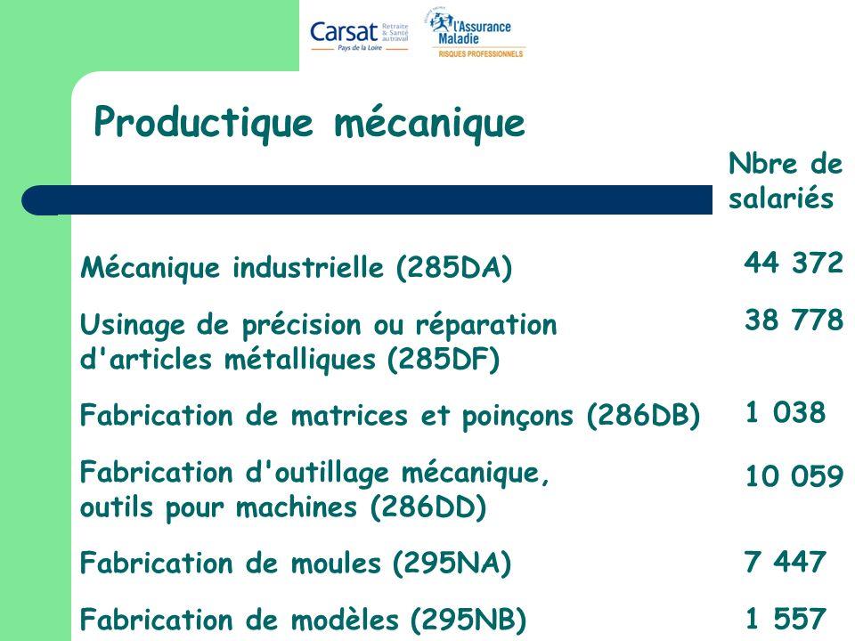 Productique mécanique Nbre de salariés 44 372 Mécanique industrielle (285DA) 38 778 Usinage de précision ou réparation d'articles métalliques (285DF)