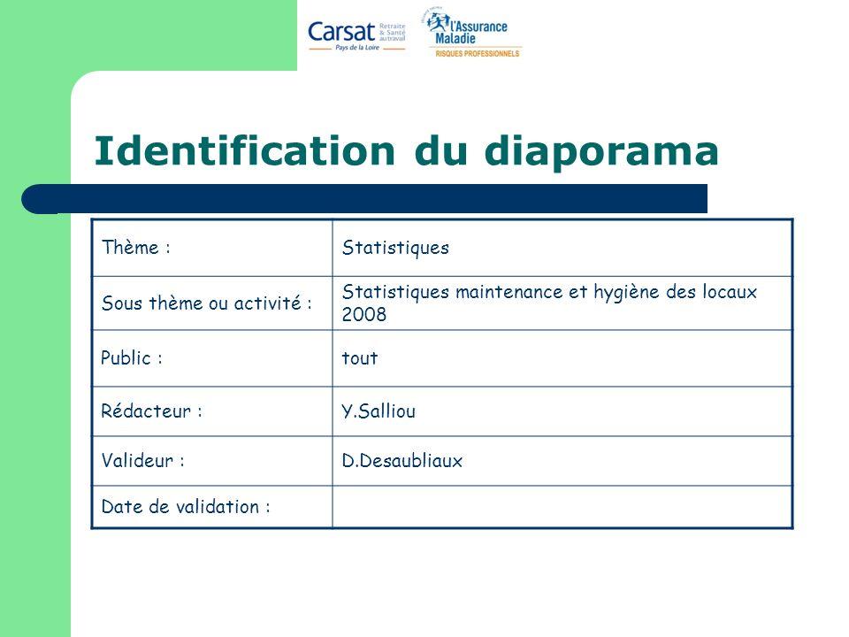 Identification du diaporama Thème :Statistiques Sous thème ou activité : Statistiques maintenance et hygiène des locaux 2008 Public :tout Rédacteur :Y
