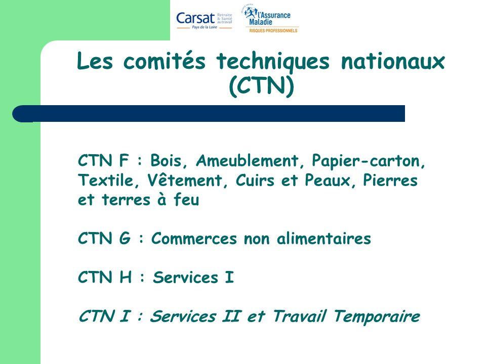 CTN F : Bois, Ameublement, Papier-carton, Textile, Vêtement, Cuirs et Peaux, Pierres et terres à feu CTN G : Commerces non alimentaires CTN H : Servic
