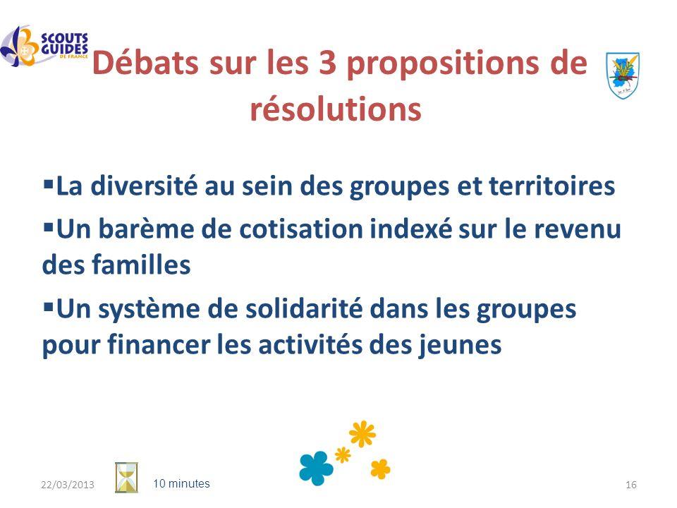 22/03/201316 Débats sur les 3 propositions de résolutions La diversité au sein des groupes et territoires Un barème de cotisation indexé sur le revenu