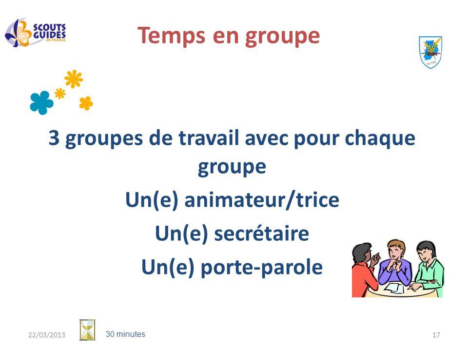 22/03/201317 Temps en groupe 3 groupes de travail avec pour chaque groupe Un(e) animateur/trice Un(e) secrétaire Un(e) porte-parole 30 minutes