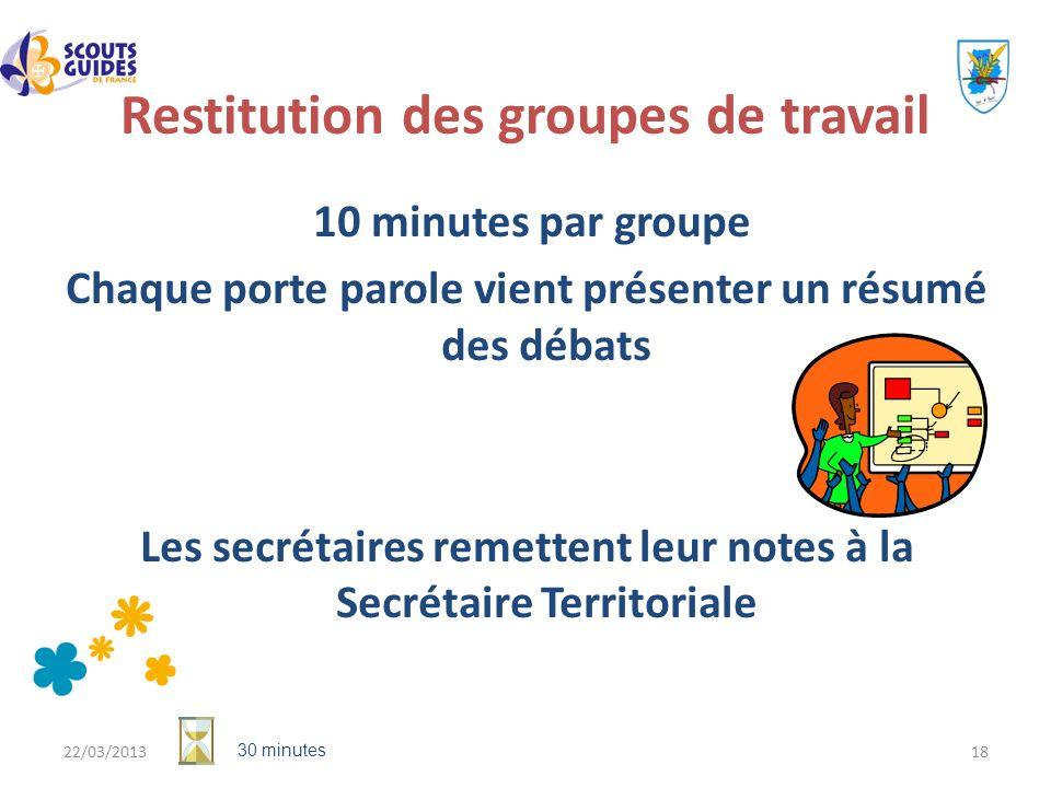 22/03/201318 Restitution des groupes de travail 10 minutes par groupe Chaque porte parole vient présenter un résumé des débats Les secrétaires remette