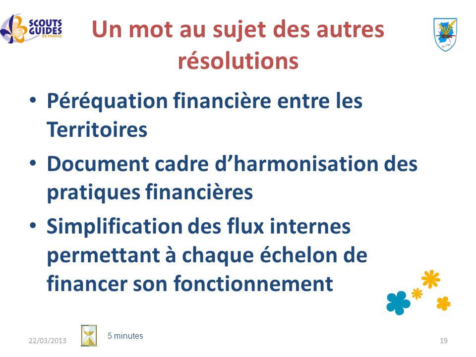 22/03/201319 Un mot au sujet des autres résolutions Péréquation financière entre les Territoires Document cadre dharmonisation des pratiques financièr