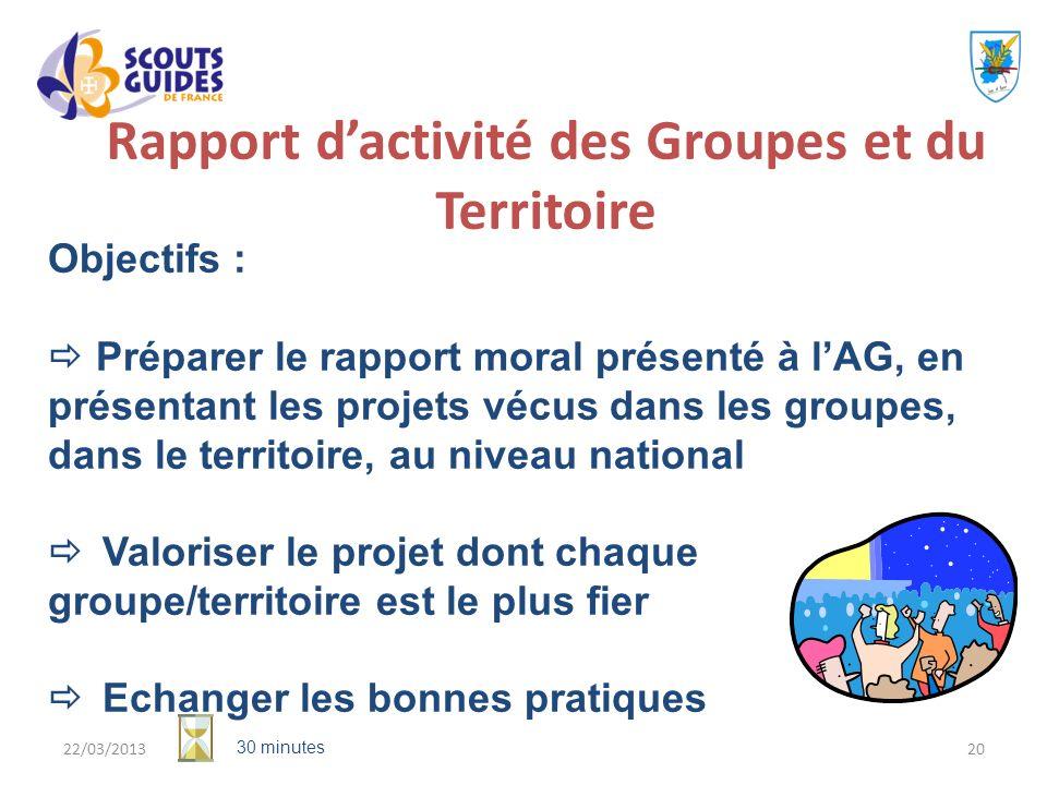 22/03/201320 Rapport dactivité des Groupes et du Territoire Objectifs : Préparer le rapport moral présenté à lAG, en présentant les projets vécus dans