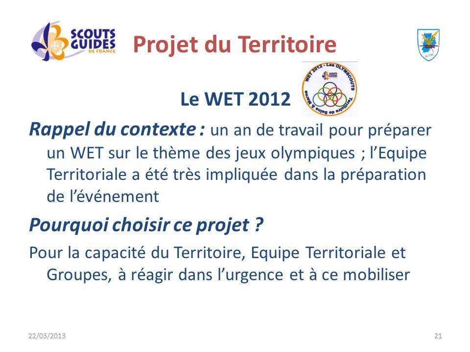 22/03/201321 Projet du Territoire Le WET 2012 Rappel du contexte : un an de travail pour préparer un WET sur le thème des jeux olympiques ; lEquipe Te