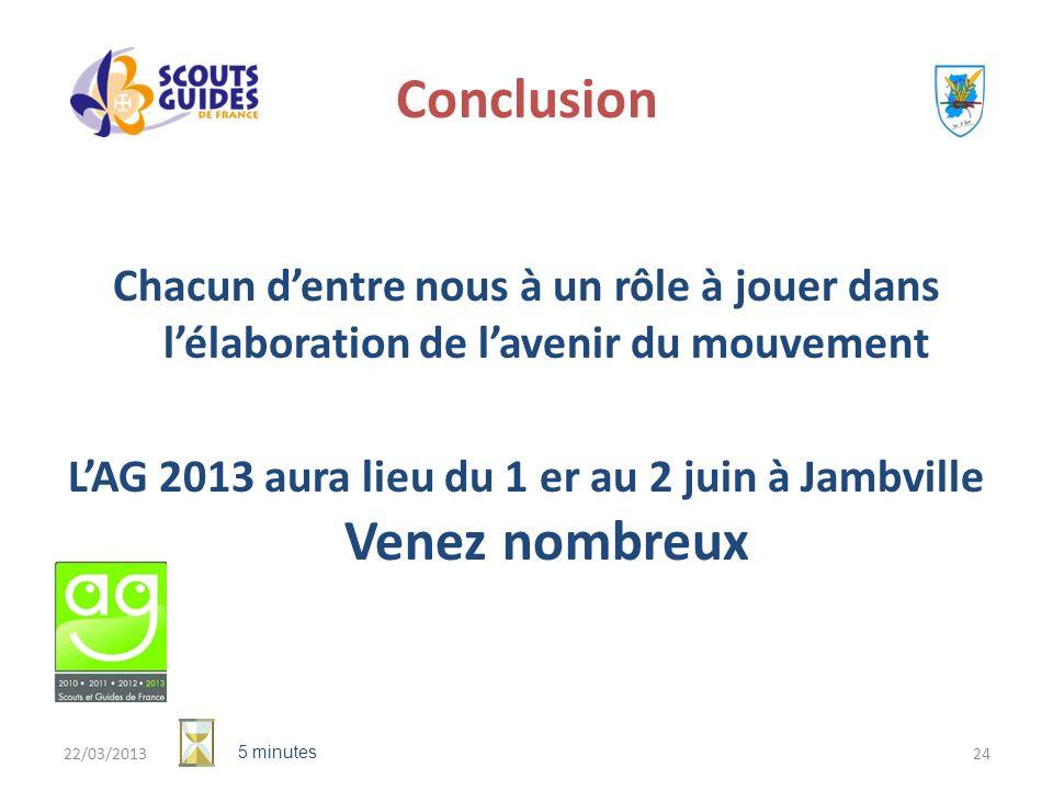 22/03/201324 Conclusion Chacun dentre nous à un rôle à jouer dans lélaboration de lavenir du mouvement LAG 2013 aura lieu du 1 er au 2 juin à Jambvill
