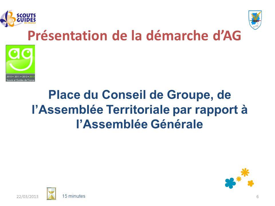 22/03/20136 Présentation de la démarche dAG Place du Conseil de Groupe, de lAssemblée Territoriale par rapport à lAssemblée Générale 15 minutes