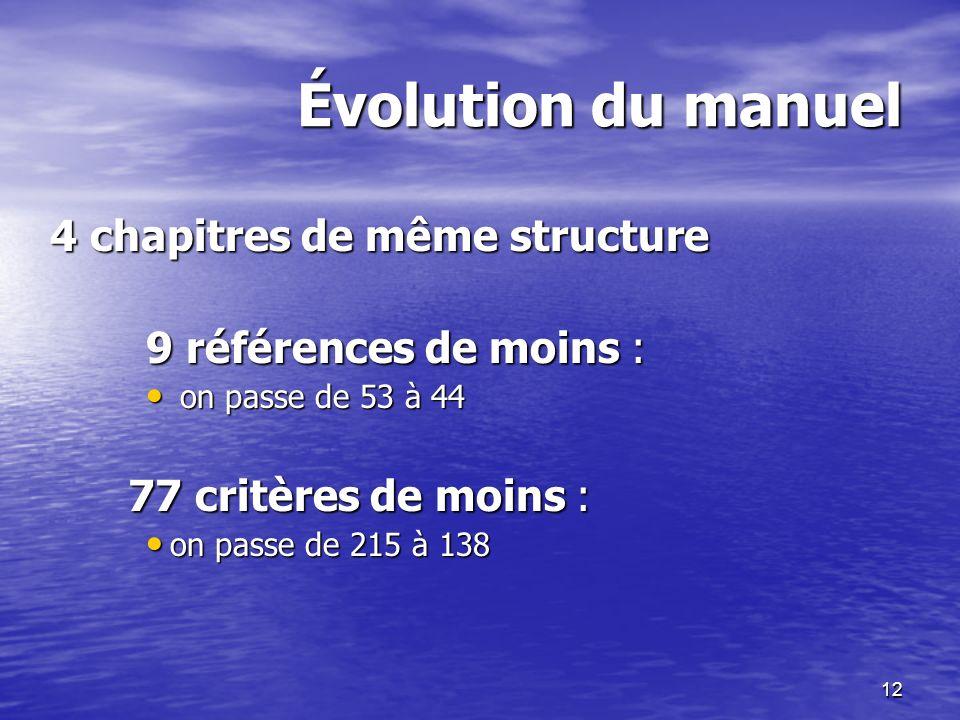 12 Évolution du manuel 4 chapitres de même structure 9 références de moins : on passe de 53 à 44 on passe de 53 à 44 77 critères de moins : on passe de 215 à 138 on passe de 215 à 138