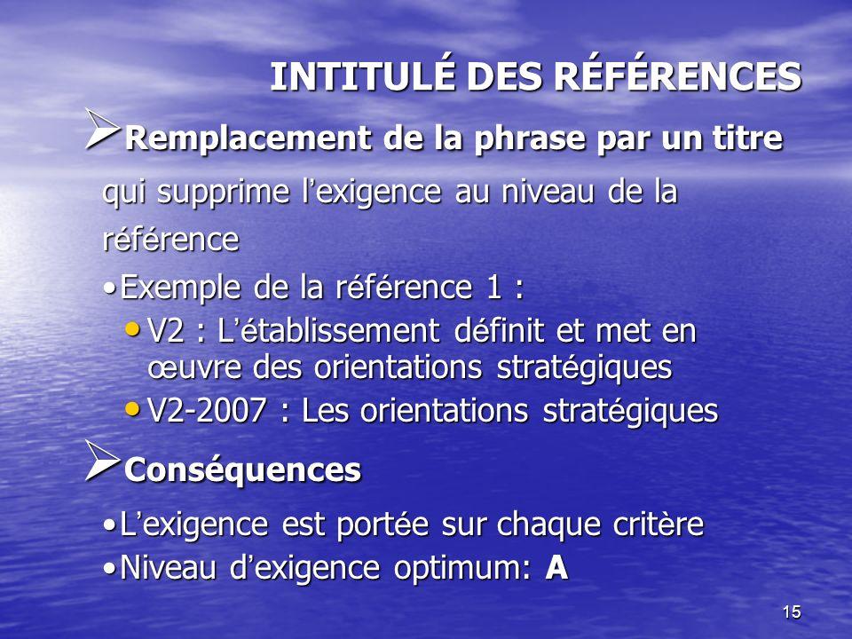 15 INTITULÉ DES RÉFÉRENCES Remplacement de la phrase par un titre qui supprime l exigence au niveau de la r é f é rence Remplacement de la phrase par un titre qui supprime l exigence au niveau de la r é f é rence Exemple de la r é f é rence 1 :Exemple de la r é f é rence 1 : V2 : L é tablissement d é finit et met en œ uvre des orientations strat é giques V2 : L é tablissement d é finit et met en œ uvre des orientations strat é giques V2-2007 : Les orientations strat é giques V2-2007 : Les orientations strat é giques Conséquences Conséquences L exigence est port é e sur chaque crit è reL exigence est port é e sur chaque crit è re Niveau d exigence optimum: ANiveau d exigence optimum: A