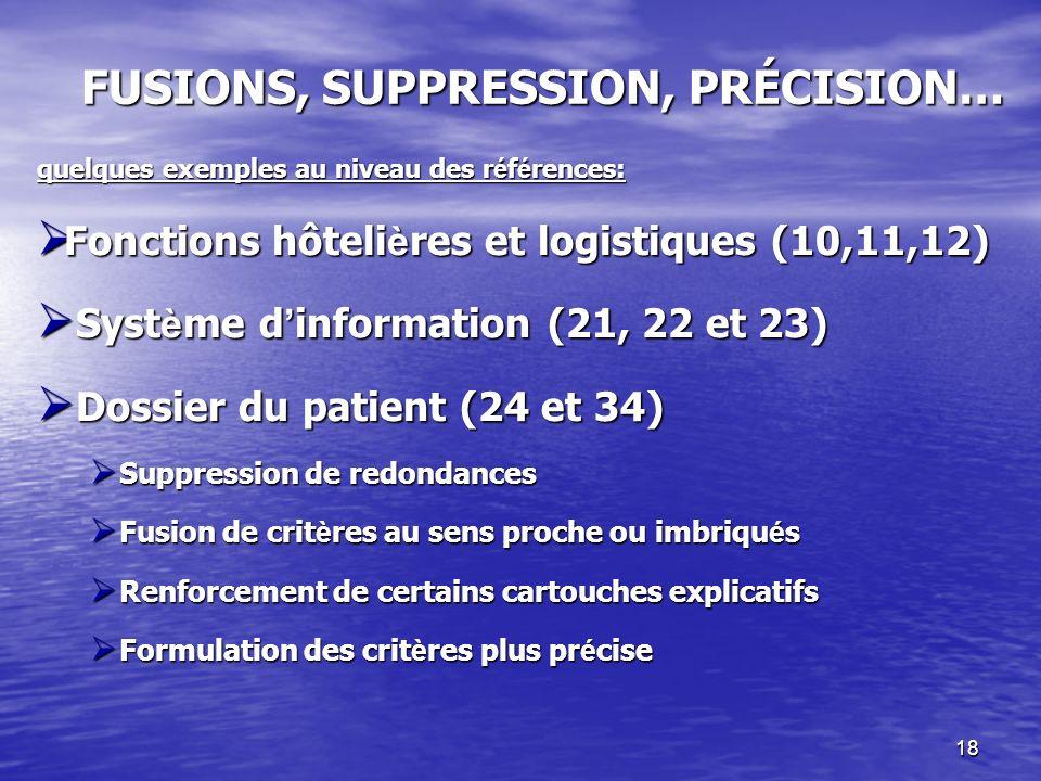 18 FUSIONS, SUPPRESSION, PRÉCISION… quelques exemples au niveau des r é f é rences: Fonctions hôteli è res et logistiques (10,11,12) Fonctions hôteli è res et logistiques (10,11,12) Syst è me d information (21, 22 et 23) Syst è me d information (21, 22 et 23) Dossier du patient (24 et 34) Dossier du patient (24 et 34) Suppression de redondances Suppression de redondances Fusion de crit è res au sens proche ou imbriqu é s Fusion de crit è res au sens proche ou imbriqu é s Renforcement de certains cartouches explicatifs Renforcement de certains cartouches explicatifs Formulation des crit è res plus pr é cise Formulation des crit è res plus pr é cise