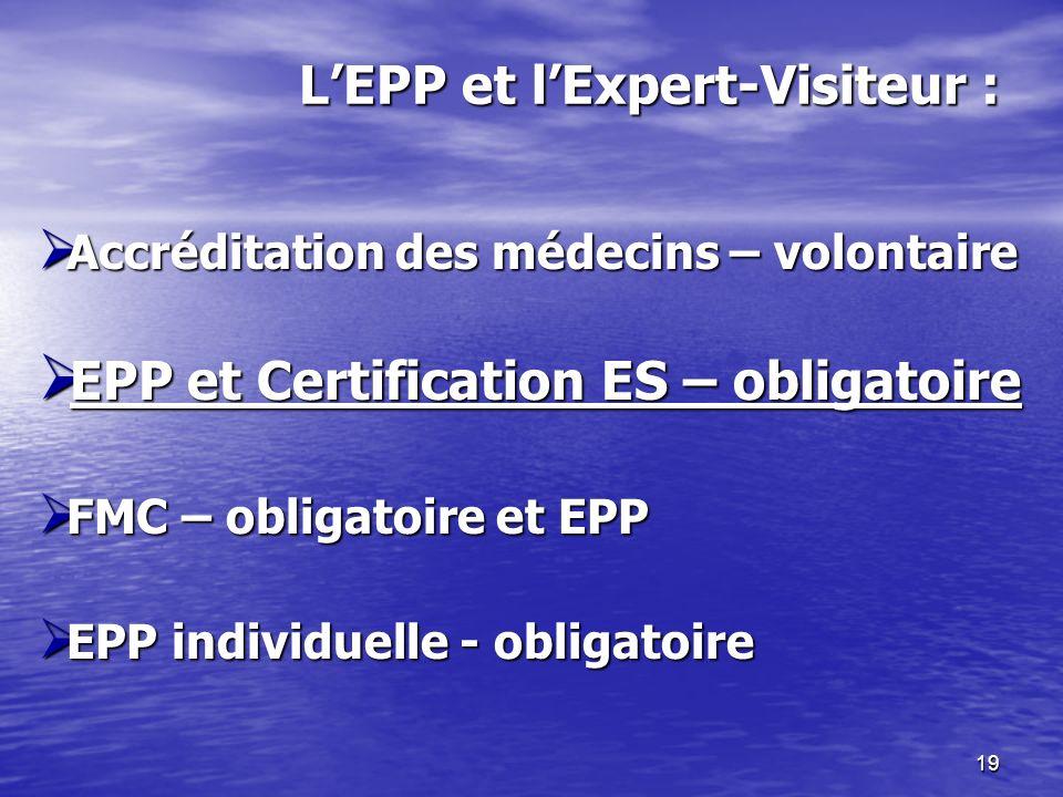 19 LEPP et lExpert-Visiteur : Accréditation des médecins – volontaire Accréditation des médecins – volontaire EPP et Certification ES – obligatoire EPP et Certification ES – obligatoire FMC – obligatoire et EPP FMC – obligatoire et EPP EPP individuelle - obligatoire EPP individuelle - obligatoire