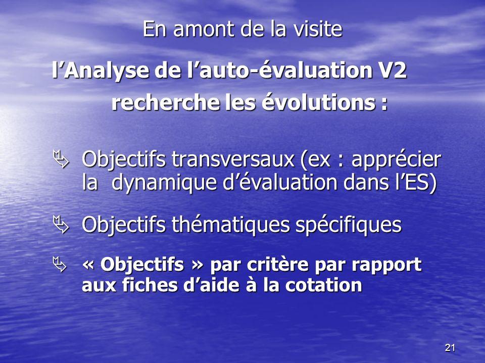 21 En amont de la visite lAnalyse de lauto-évaluation V2 recherche les évolutions : Objectifs transversaux (ex : apprécier la dynamique dévaluation dans lES) Objectifs transversaux (ex : apprécier la dynamique dévaluation dans lES) Objectifs thématiques spécifiques Objectifs thématiques spécifiques « Objectifs » par critère par rapport aux fiches daide à la cotation « Objectifs » par critère par rapport aux fiches daide à la cotation
