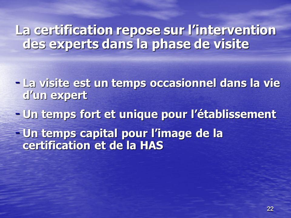 22 La certification repose sur lintervention des experts dans la phase de visite - La visite est un temps occasionnel dans la vie dun expert - Un temps fort et unique pour létablissement - Un temps capital pour limage de la certification et de la HAS