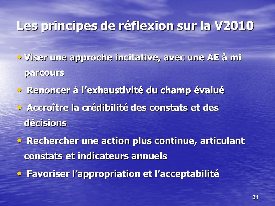 31 Les principes de réflexion sur la V2010 Viser une approche incitative, avec une AE à mi parcours Viser une approche incitative, avec une AE à mi parcours Renoncer à lexhaustivité du champ évalué Renoncer à lexhaustivité du champ évalué Accroître la crédibilité des constats et des décisions Accroître la crédibilité des constats et des décisions Rechercher une action plus continue, articulant constats et indicateurs annuels Rechercher une action plus continue, articulant constats et indicateurs annuels Favoriser lappropriation et lacceptabilité Favoriser lappropriation et lacceptabilité