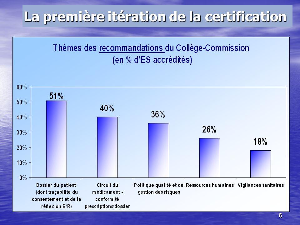 6 La première itération de la certification
