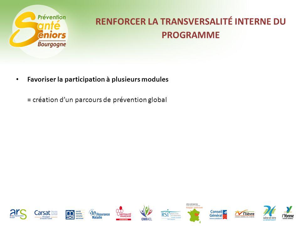 RENFORCER LA TRANSVERSALITÉ INTERNE DU PROGRAMME Favoriser la participation à plusieurs modules = création dun parcours de prévention global