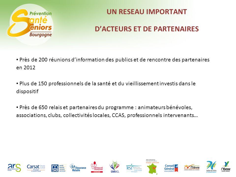 Intervention de Mr BARD - CARSAT : Evaluation et impact du programme