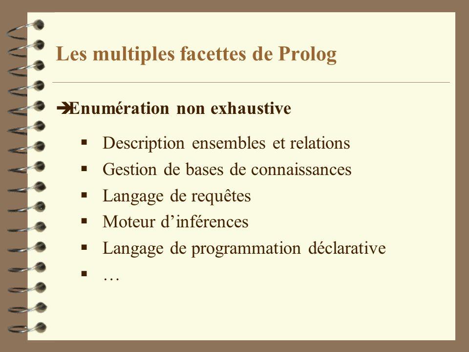 Les multiples facettes de Prolog è Enumération non exhaustive Description ensembles et relations Gestion de bases de connaissances Langage de requêtes