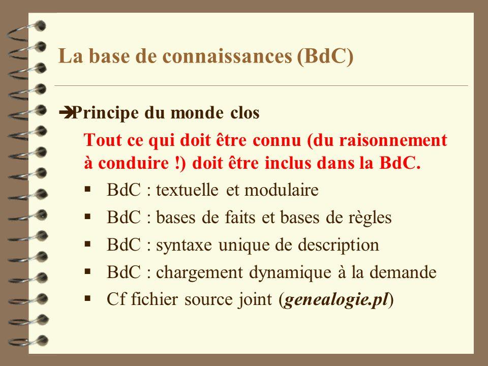La base de connaissances (BdC) è Principe du monde clos Tout ce qui doit être connu (du raisonnement à conduire !) doit être inclus dans la BdC. BdC :
