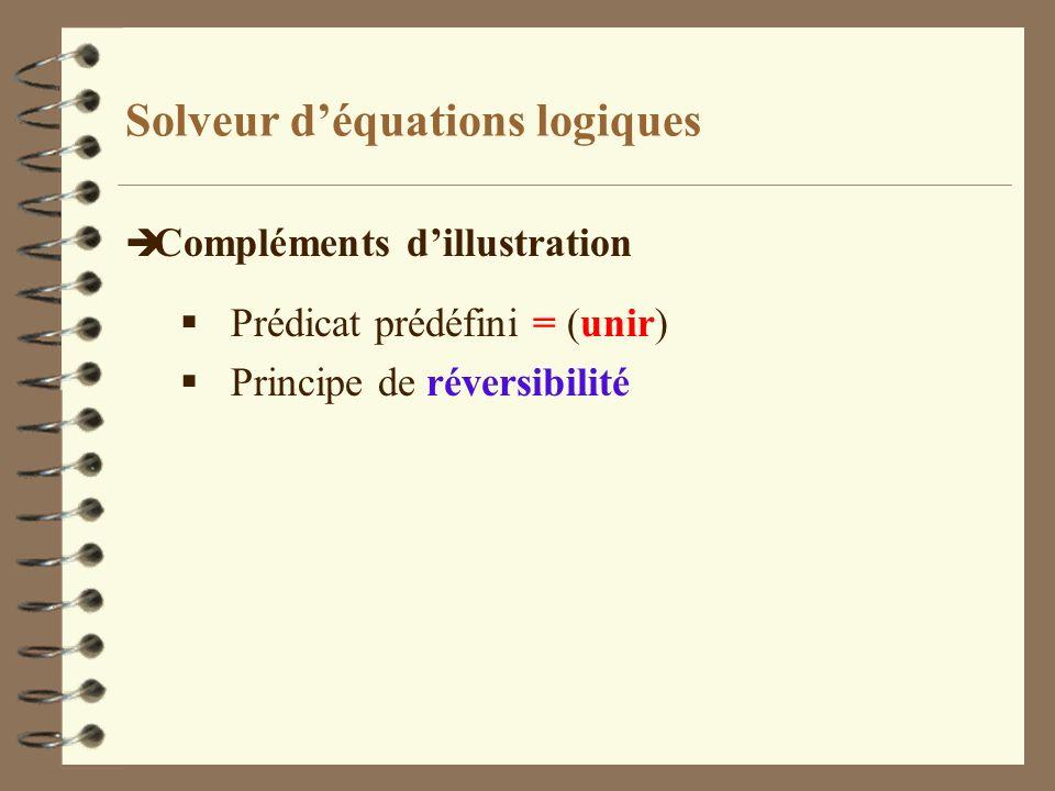 Solveur déquations logiques è Compléments dillustration Prédicat prédéfini = (unir) Principe de réversibilité