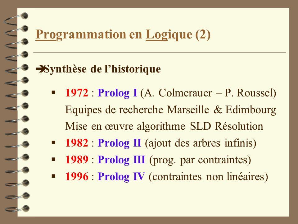 Programmation en Logique (2) è Synthèse de lhistorique 1972 : Prolog I (A. Colmerauer – P. Roussel) Equipes de recherche Marseille & Edimbourg Mise en