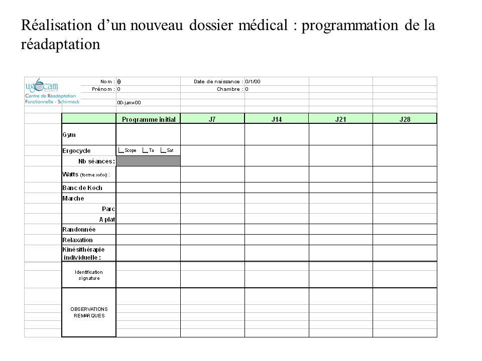 Réalisation dun nouveau dossier médical : programmation de la réadaptation