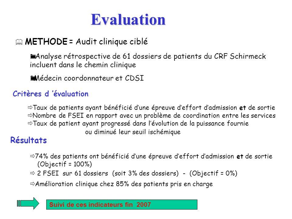 Critères d évaluation METHODE = Audit clinique ciblé Analyse rétrospective de 61 dossiers de patients du CRF Schirmeck incluent dans le chemin cliniqu