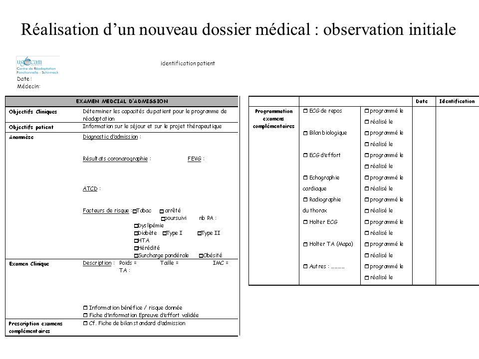 identification patient Date : Médecin: Réalisation dun nouveau dossier médical : observation initiale