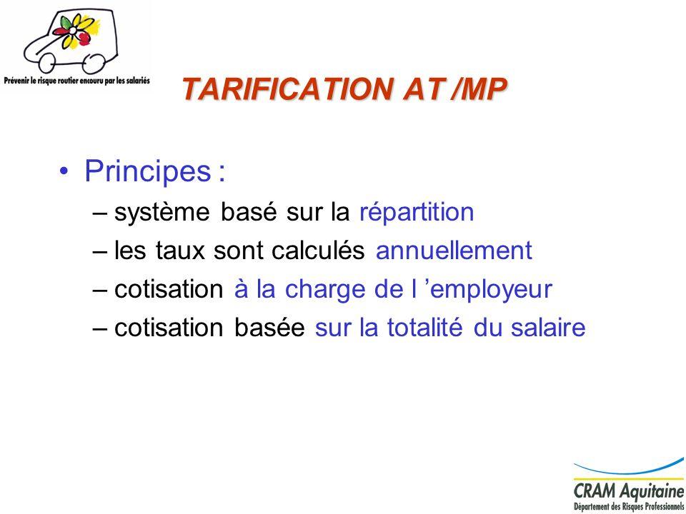 TARIFICATION AT /MP Principes : –système basé sur la répartition –les taux sont calculés annuellement –cotisation à la charge de l employeur –cotisati