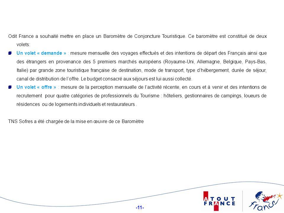 -11- 11 Odit France a souhaité mettre en place un Baromètre de Conjoncture Touristique.