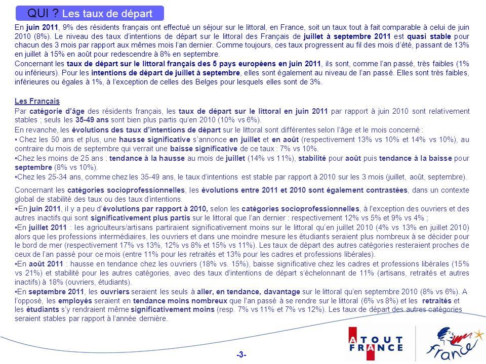 -14- Taux de départ et intentions de départ en France (y compris les DOM) des résidents français de 15-65 ans selon que le lieu principal de séjour est ou non en espace touristique littoral au moins pour partie, selon la PCS détaillée Les agriculteurs, artisans, commerçants Les cadres, professions libérales