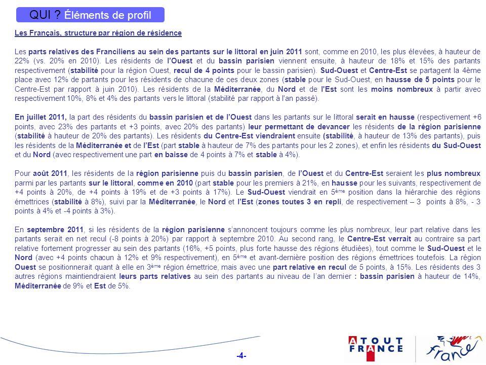 -25- Ouest Région Parisienne Structure des partants ou intentionnistes français, selon la région de résidence