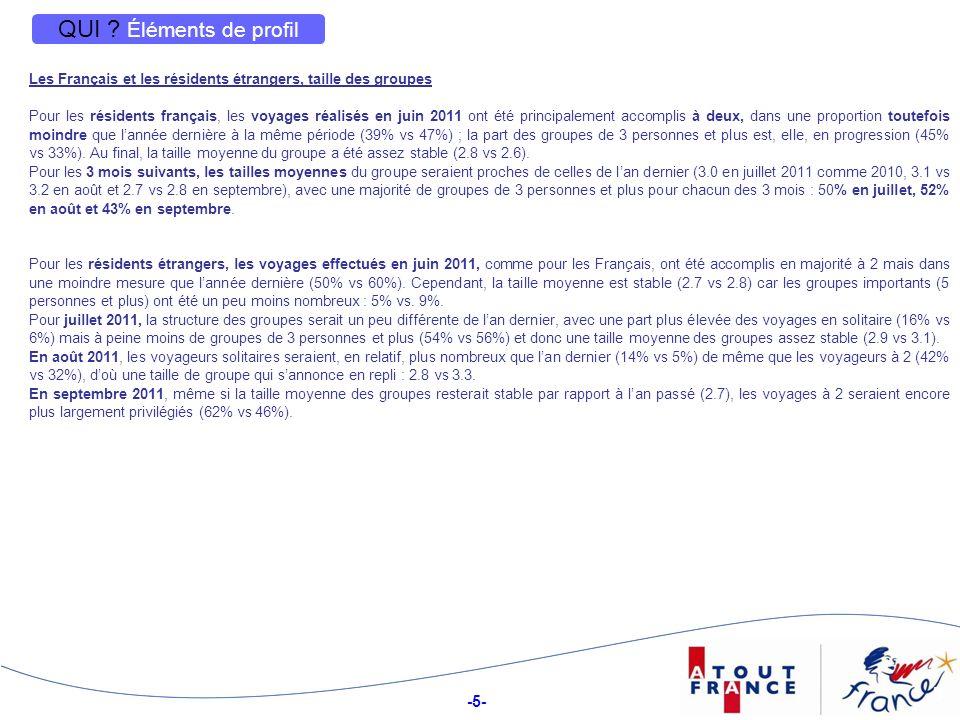 -26- le Bassin Parisien le Nord Structure des partants ou intentionnistes français, selon la région de résidence