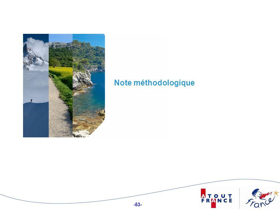 -53- Note méthodologique
