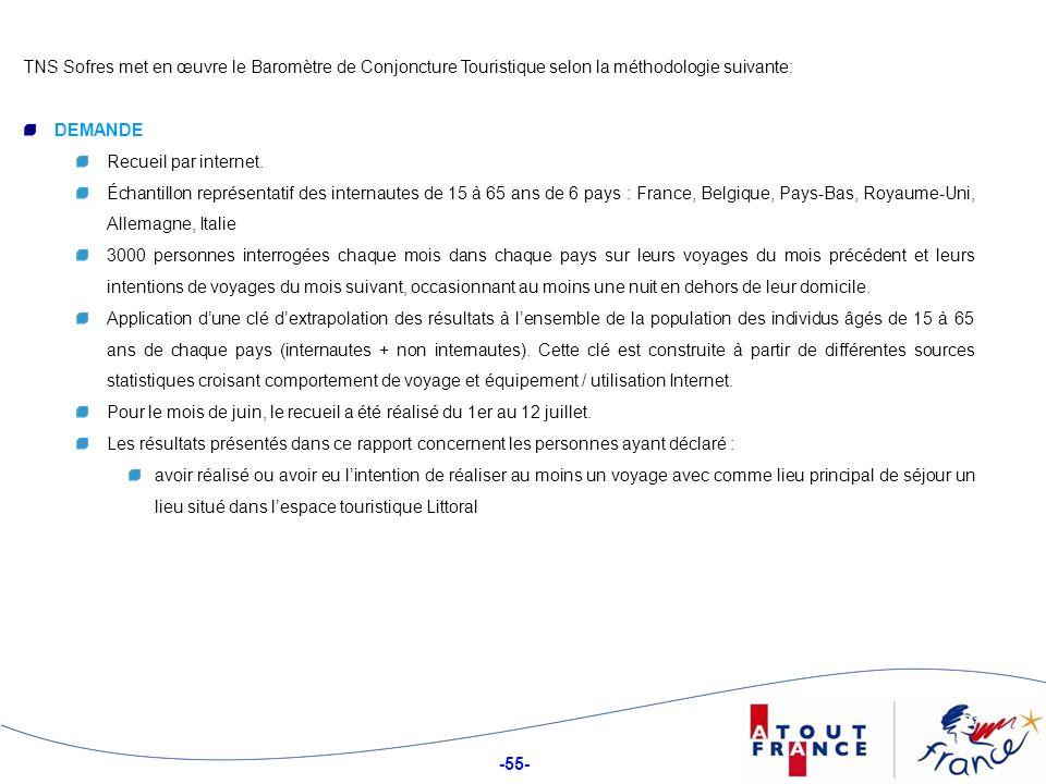 -55- TNS Sofres met en œuvre le Baromètre de Conjoncture Touristique selon la méthodologie suivante: DEMANDE Recueil par internet.