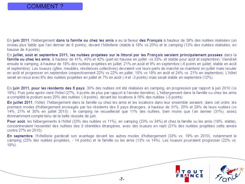 -28- le Centre-Est la Méditerranée Structure des partants ou intentionnistes français, selon la région de résidence