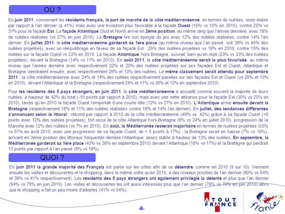 -19- Structure des partants ou intentionnistes français, selon lâge
