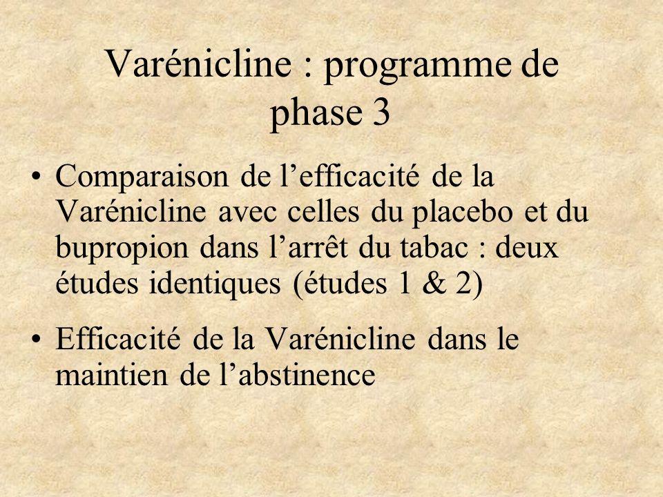 Varénicline : programme de phase 3 Comparaison de lefficacité de la Varénicline avec celles du placebo et du bupropion dans larrêt du tabac : deux étu