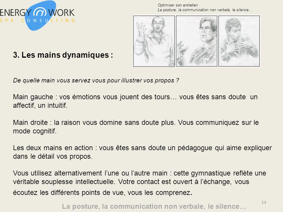 3.Les mains dynamiques : De quelle main vous servez vous pour illustrer vos propos .