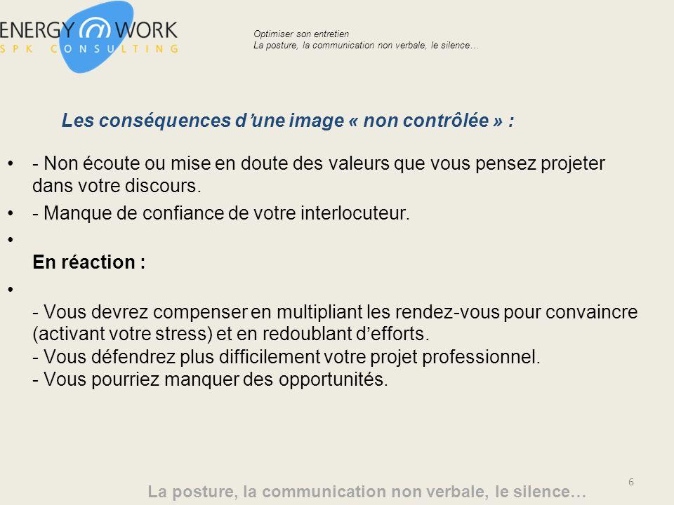 Les conséquences dune image « non contrôlée » : - Non écoute ou mise en doute des valeurs que vous pensez projeter dans votre discours.