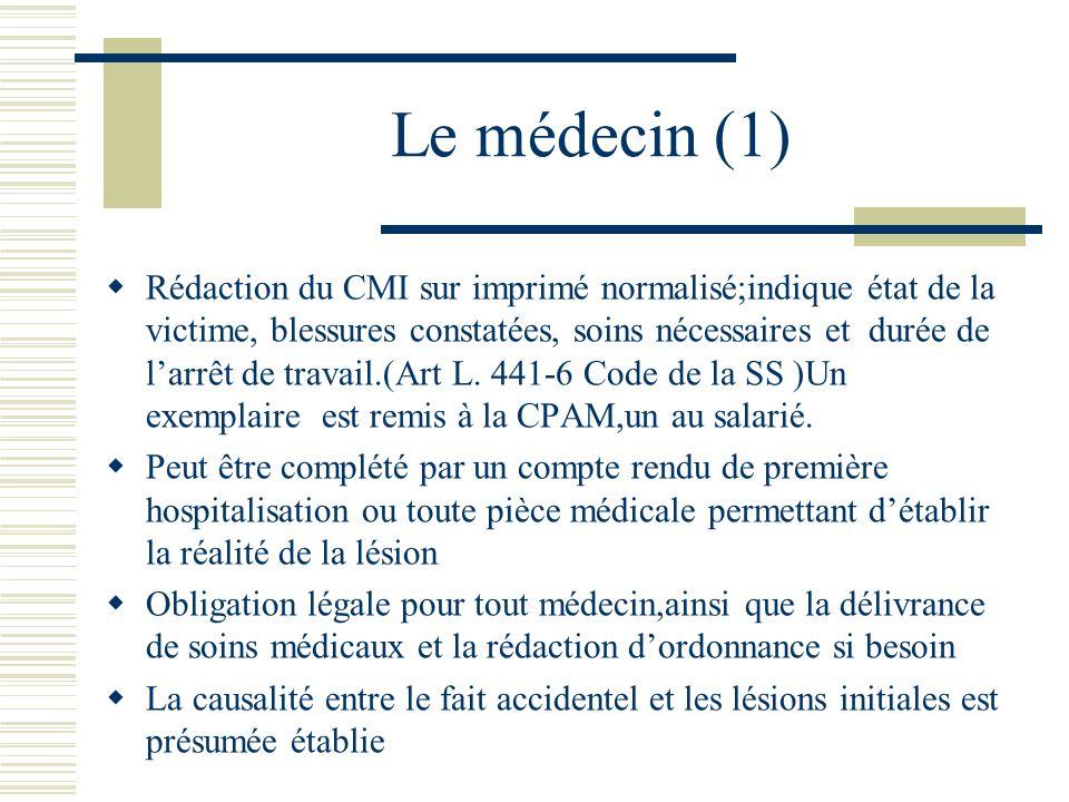 Le médecin (1) Rédaction du CMI sur imprimé normalisé;indique état de la victime, blessures constatées, soins nécessaires et durée de larrêt de travai
