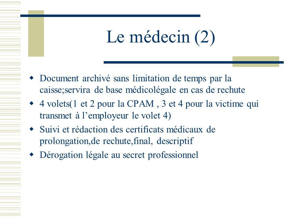Le médecin (2) Document archivé sans limitation de temps par la caisse;servira de base médicolégale en cas de rechute 4 volets(1 et 2 pour la CPAM, 3